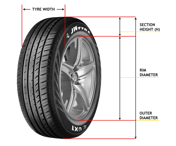 Tire Size Meaning >> Know Your Tire Tyre Size And Types Jk Tyre