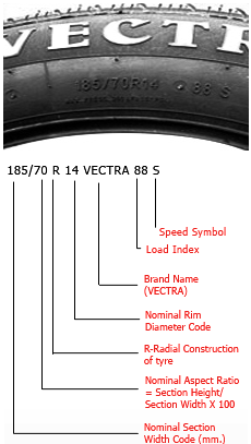 KNOW YOUR TIRE | TYRE SIZE AND TYPES - JK TYRE